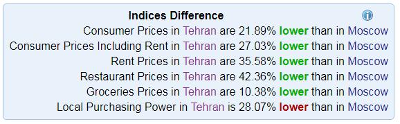 Какая валюта в иране