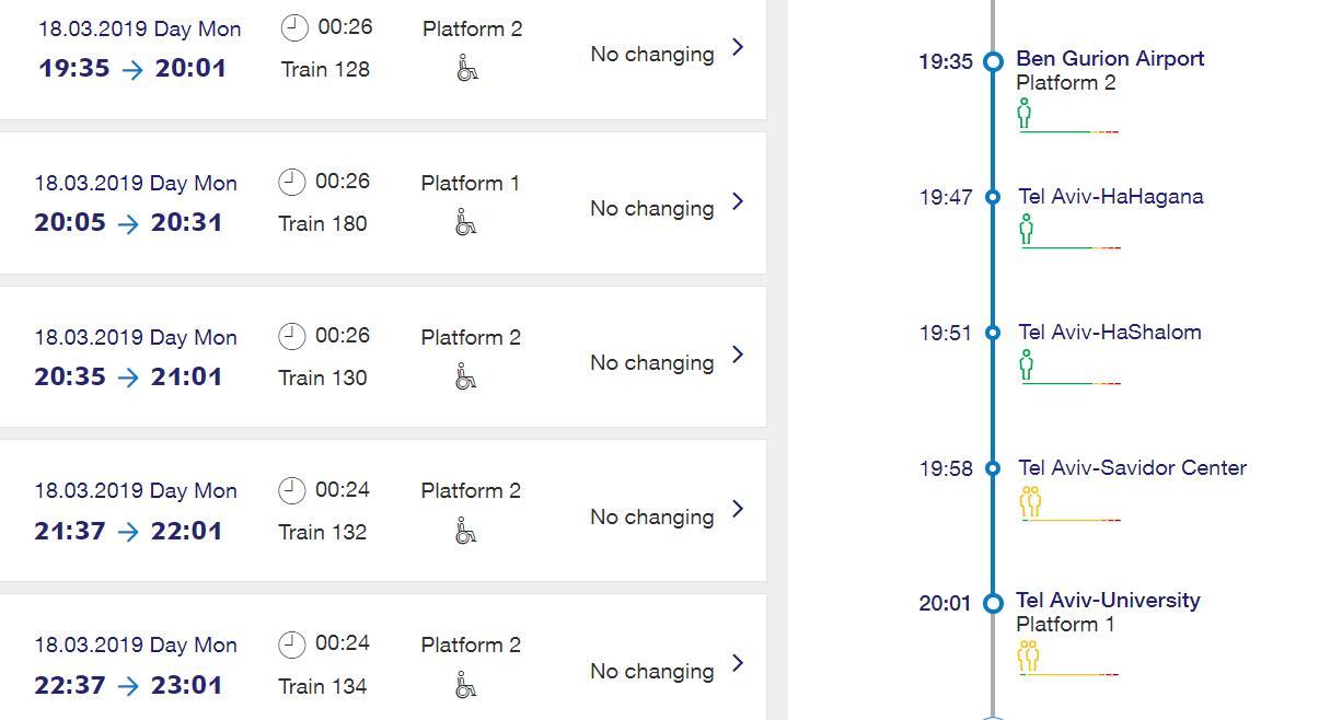 Стоимость билета в израиль на самолете стоимость пермь геленджик билеты на самолете