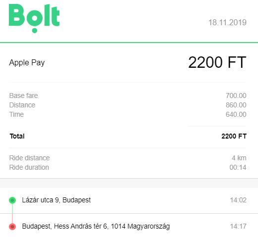 Пример цен на Такси в Будапеште. 2200 форинтов за 4 км
